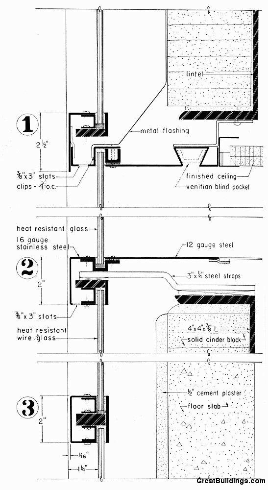 Premios Pritzker Viaje Por La Arquitectura Contempor 225 Nea